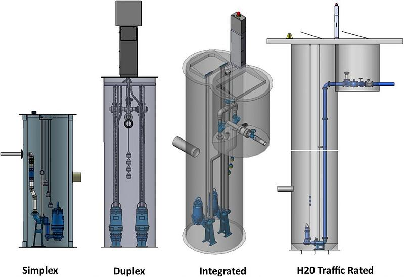 Fiberglass Pump Station